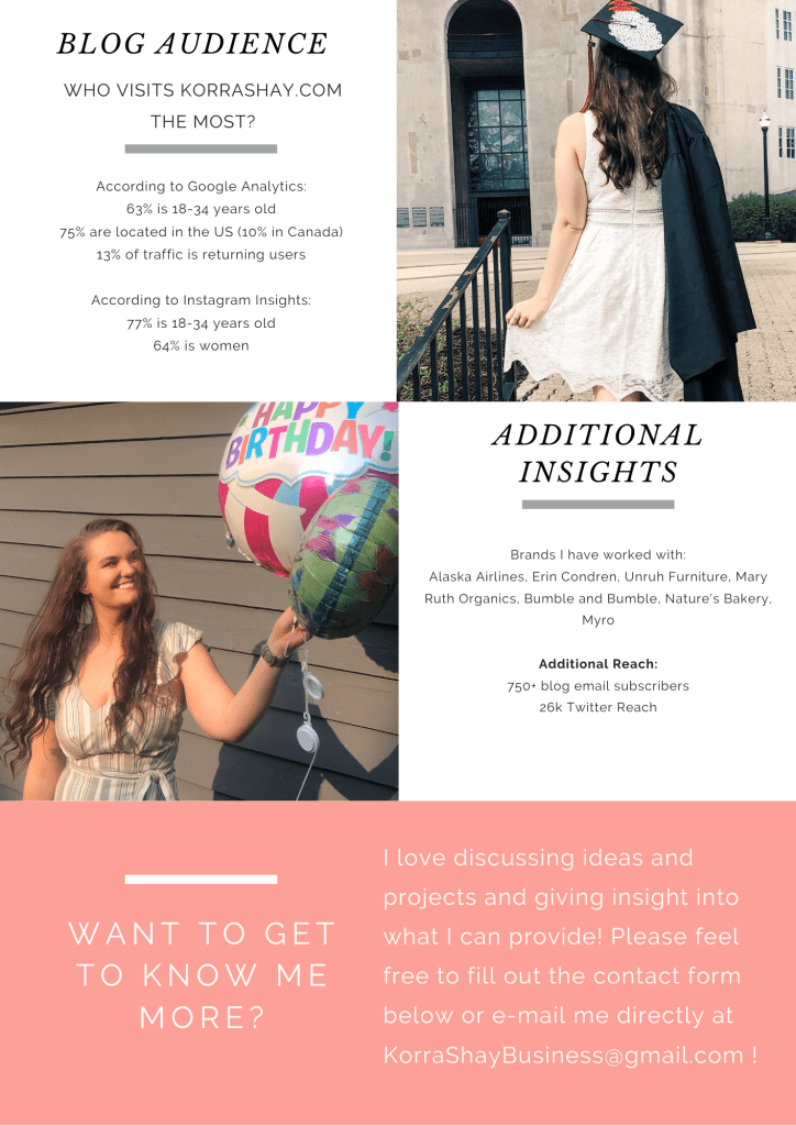 Work with me successful self improvement and lifestyle blogger. 300,000 monthly blog views, 7,000 instagram followers, 10 million Pinterest views